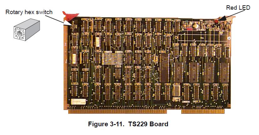 GSI 229.229.00 laser repair