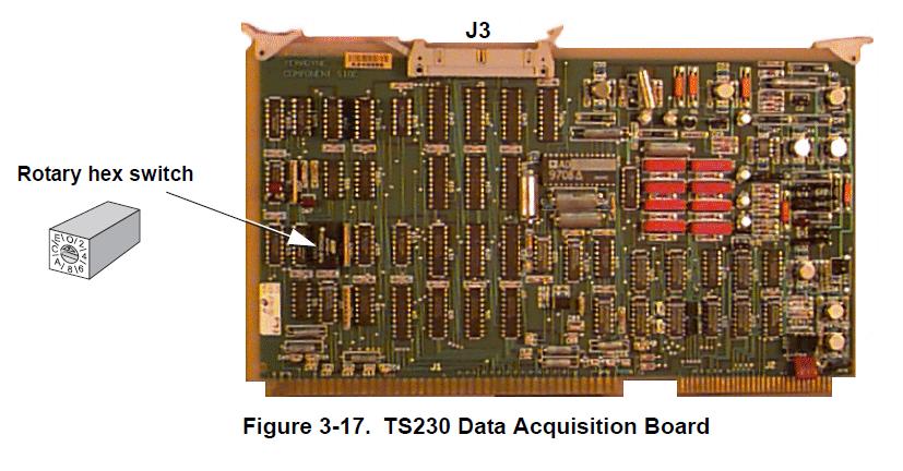 GSI 229.230.00 - TS230 Board Repair