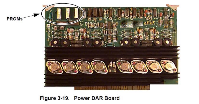 GSI 225.500.14 - Power DAR Board Repair